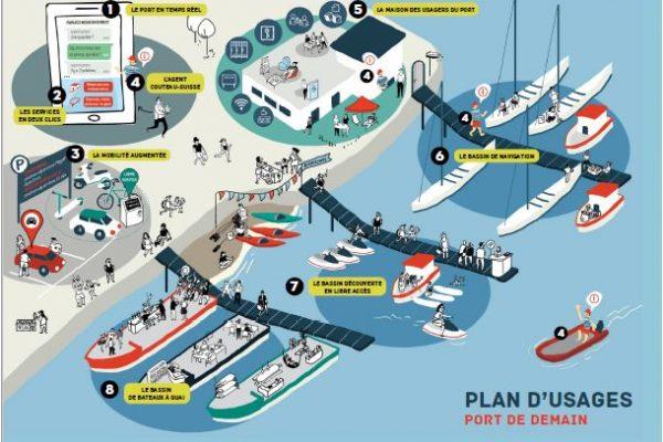 Les ports de plaisance de demain