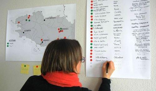 Soutenir les pratiques collaboratives